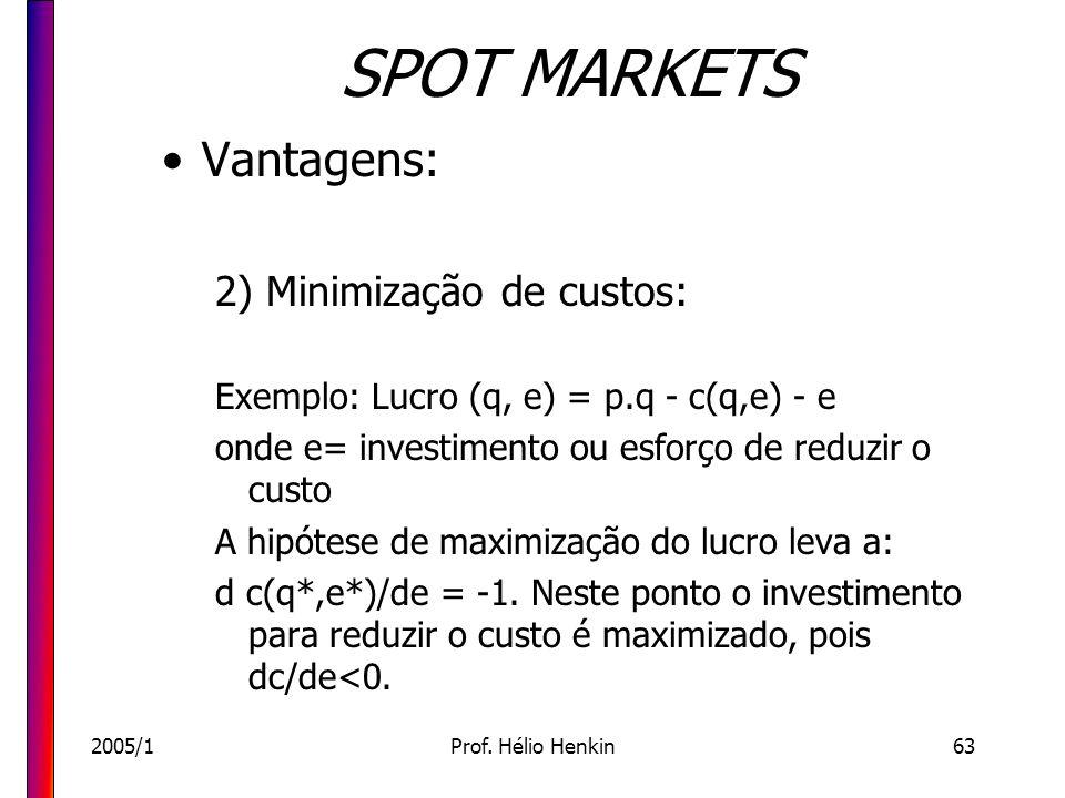 2005/1Prof. Hélio Henkin63 SPOT MARKETS Vantagens: 2) Minimização de custos: Exemplo: Lucro (q, e) = p.q - c(q,e) - e onde e= investimento ou esforço