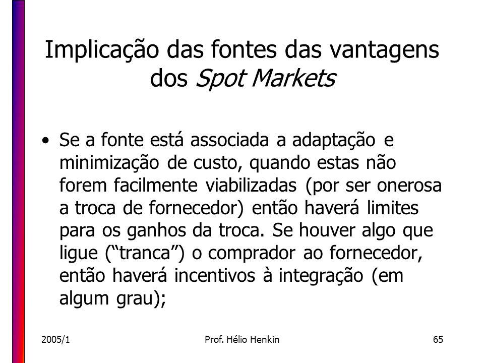 2005/1Prof. Hélio Henkin65 Implicação das fontes das vantagens dos Spot Markets Se a fonte está associada a adaptação e minimização de custo, quando e