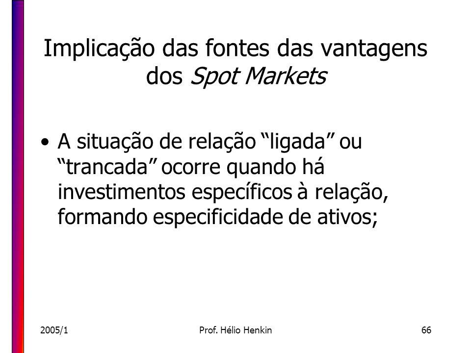 2005/1Prof. Hélio Henkin66 Implicação das fontes das vantagens dos Spot Markets A situação de relação ligada ou trancada ocorre quando há investimento