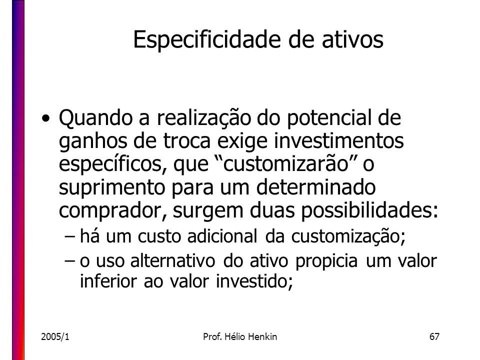 2005/1Prof. Hélio Henkin67 Especificidade de ativos Quando a realização do potencial de ganhos de troca exige investimentos específicos, que customiza