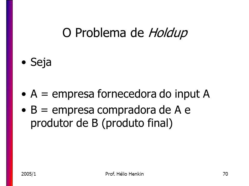 2005/1Prof. Hélio Henkin70 O Problema de Holdup Seja A = empresa fornecedora do input A B = empresa compradora de A e produtor de B (produto final)