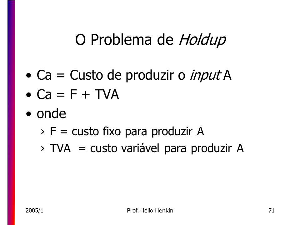 2005/1Prof. Hélio Henkin71 O Problema de Holdup Ca = Custo de produzir o input A Ca = F + TVA onde F = custo fixo para produzir A TVA = custo variável