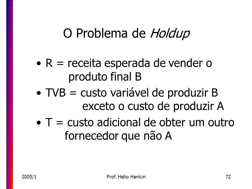 2005/1Prof. Hélio Henkin72 O Problema de Holdup R = receita esperada de vender o produto final B TVB = custo variável de produzir B exceto o custo de