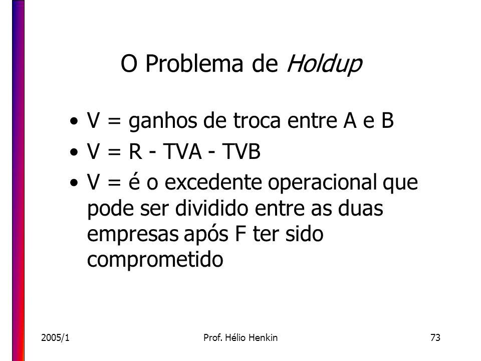 2005/1Prof. Hélio Henkin73 O Problema de Holdup V = ganhos de troca entre A e B V = R - TVA - TVB V = é o excedente operacional que pode ser dividido