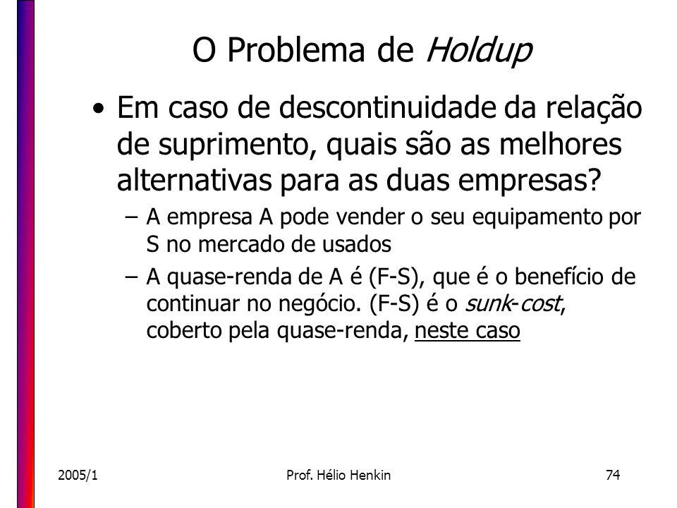 2005/1Prof. Hélio Henkin74 O Problema de Holdup Em caso de descontinuidade da relação de suprimento, quais são as melhores alternativas para as duas e