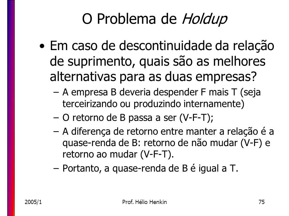 2005/1Prof. Hélio Henkin75 O Problema de Holdup Em caso de descontinuidade da relação de suprimento, quais são as melhores alternativas para as duas e