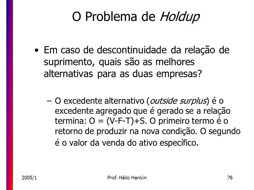2005/1Prof. Hélio Henkin76 O Problema de Holdup Em caso de descontinuidade da relação de suprimento, quais são as melhores alternativas para as duas e