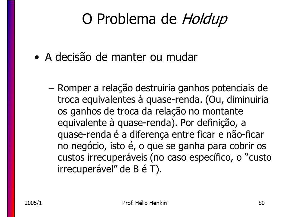 2005/1Prof. Hélio Henkin80 O Problema de Holdup A decisão de manter ou mudar –Romper a relação destruiria ganhos potenciais de troca equivalentes à qu