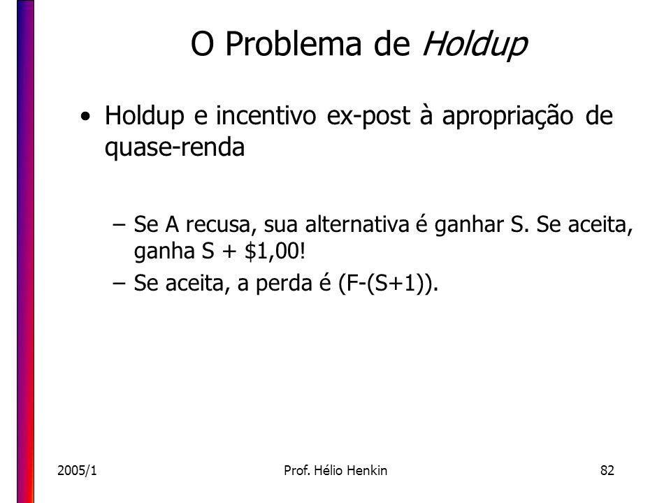 2005/1Prof. Hélio Henkin82 O Problema de Holdup Holdup e incentivo ex-post à apropriação de quase-renda –Se A recusa, sua alternativa é ganhar S. Se a