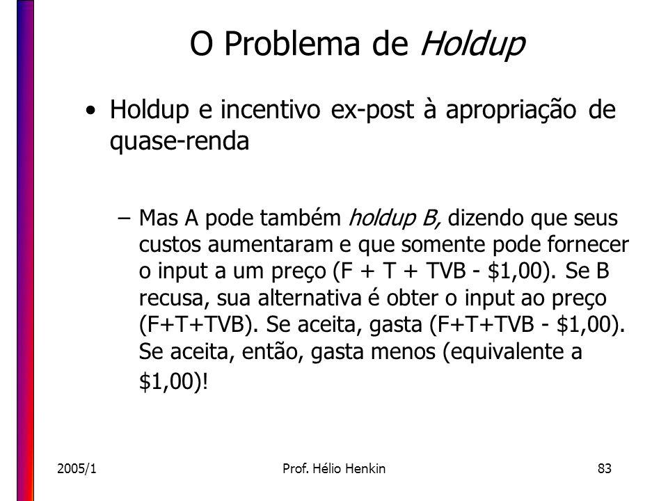 2005/1Prof. Hélio Henkin83 O Problema de Holdup Holdup e incentivo ex-post à apropriação de quase-renda –Mas A pode também holdup B, dizendo que seus
