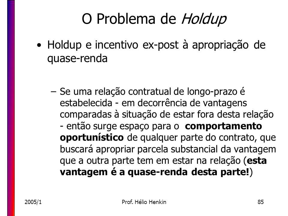 2005/1Prof. Hélio Henkin85 O Problema de Holdup Holdup e incentivo ex-post à apropriação de quase-renda –Se uma relação contratual de longo-prazo é es