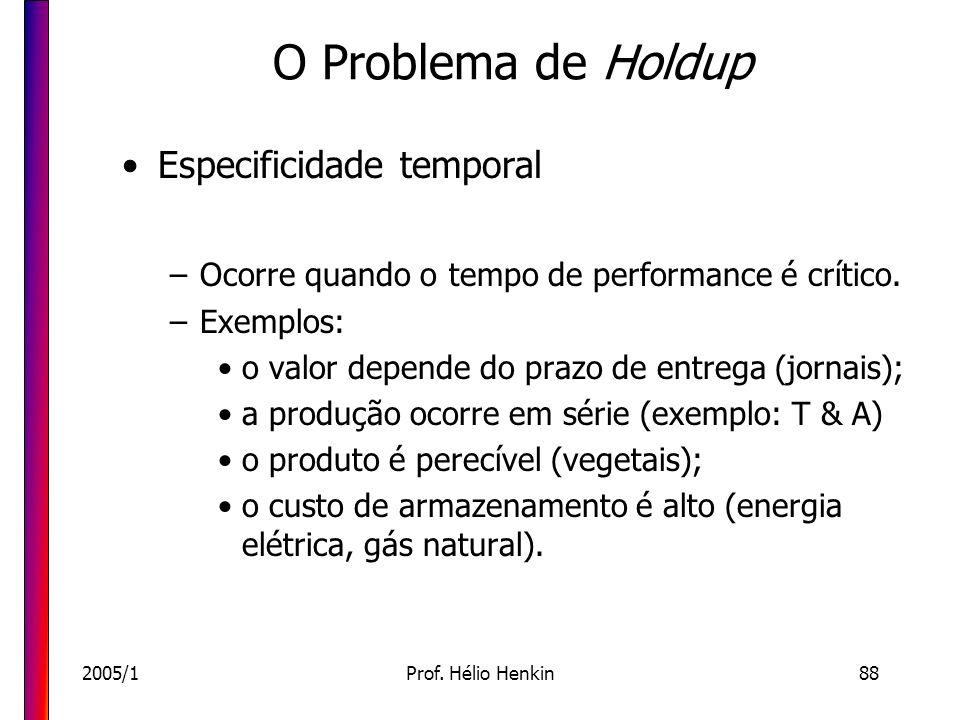 2005/1Prof. Hélio Henkin88 O Problema de Holdup Especificidade temporal –Ocorre quando o tempo de performance é crítico. –Exemplos: o valor depende do