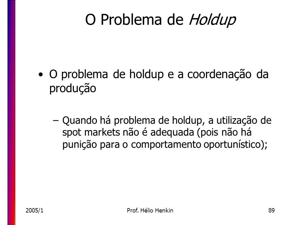 2005/1Prof. Hélio Henkin89 O Problema de Holdup O problema de holdup e a coordenação da produção –Quando há problema de holdup, a utilização de spot m