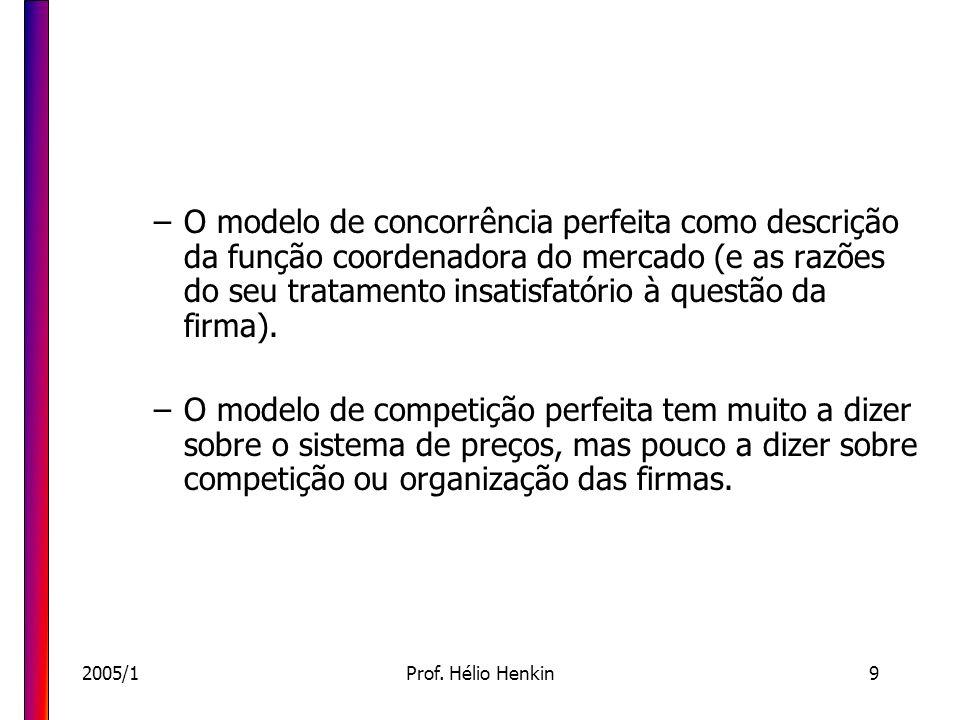 2005/1Prof. Hélio Henkin9 –O modelo de concorrência perfeita como descrição da função coordenadora do mercado (e as razões do seu tratamento insatisfa