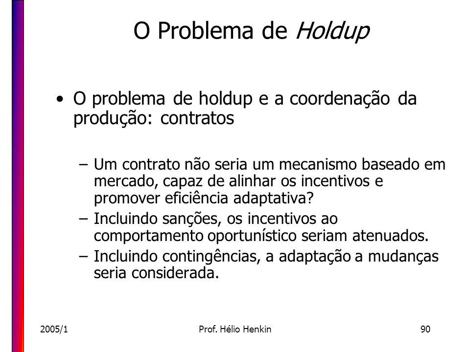 2005/1Prof. Hélio Henkin90 O Problema de Holdup O problema de holdup e a coordenação da produção: contratos –Um contrato não seria um mecanismo basead