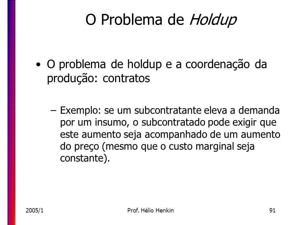 2005/1Prof. Hélio Henkin91 O Problema de Holdup O problema de holdup e a coordenação da produção: contratos –Exemplo: se um subcontratante eleva a dem