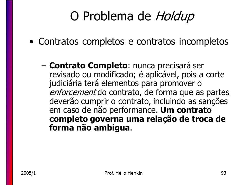 2005/1Prof. Hélio Henkin93 O Problema de Holdup Contratos completos e contratos incompletos –Contrato Completo: nunca precisará ser revisado ou modifi