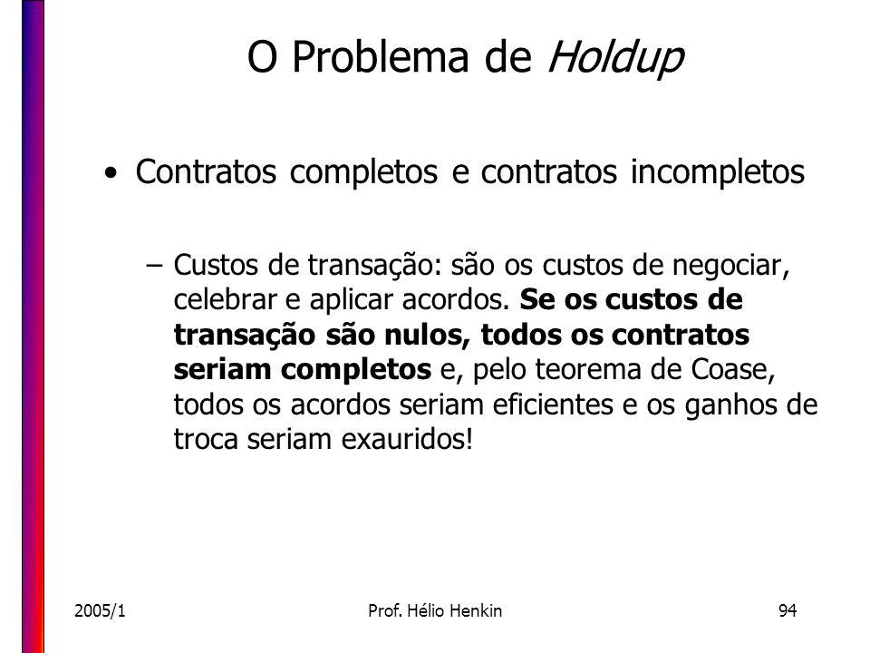 2005/1Prof. Hélio Henkin94 O Problema de Holdup Contratos completos e contratos incompletos –Custos de transação: são os custos de negociar, celebrar