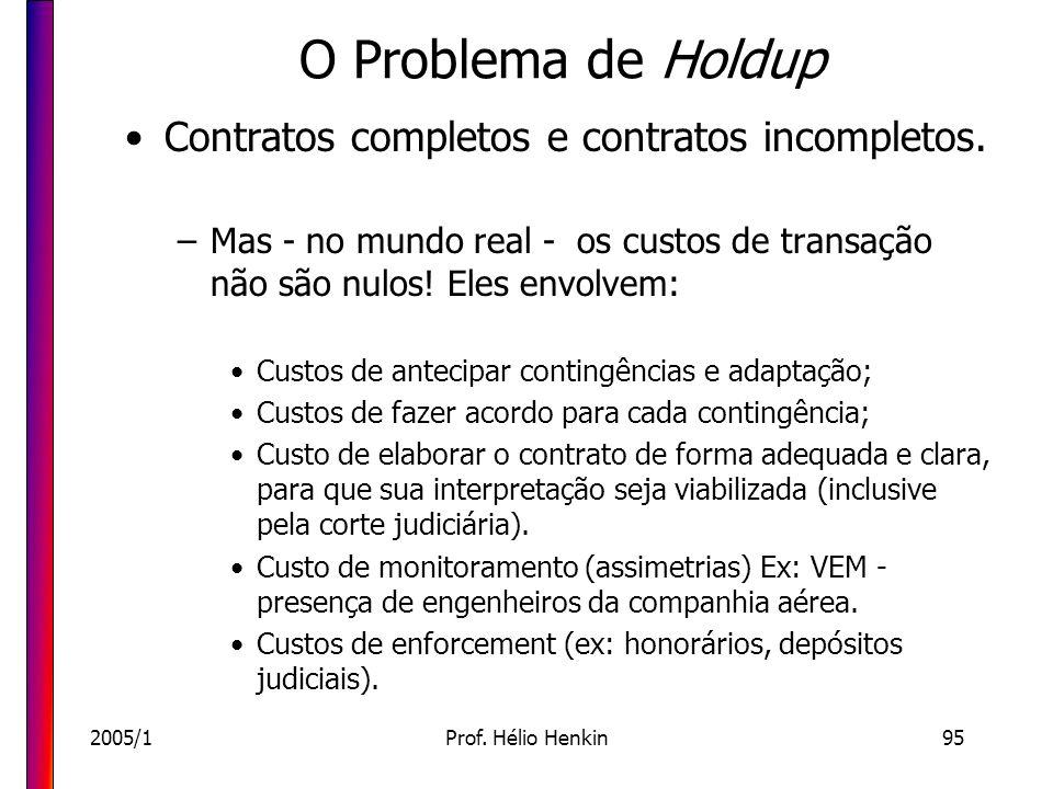 2005/1Prof. Hélio Henkin95 O Problema de Holdup Contratos completos e contratos incompletos. –Mas - no mundo real - os custos de transação não são nul