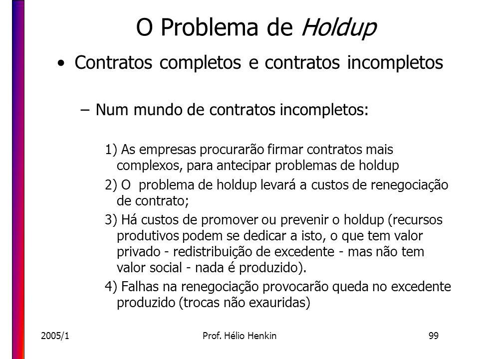 2005/1Prof. Hélio Henkin99 O Problema de Holdup Contratos completos e contratos incompletos –Num mundo de contratos incompletos: 1) As empresas procur