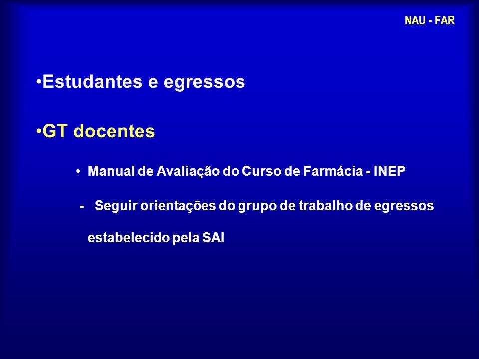 Estudantes e egressos GT docentes Manual de Avaliação do Curso de Farmácia - INEP - Seguir orientações do grupo de trabalho de egressos estabelecido p