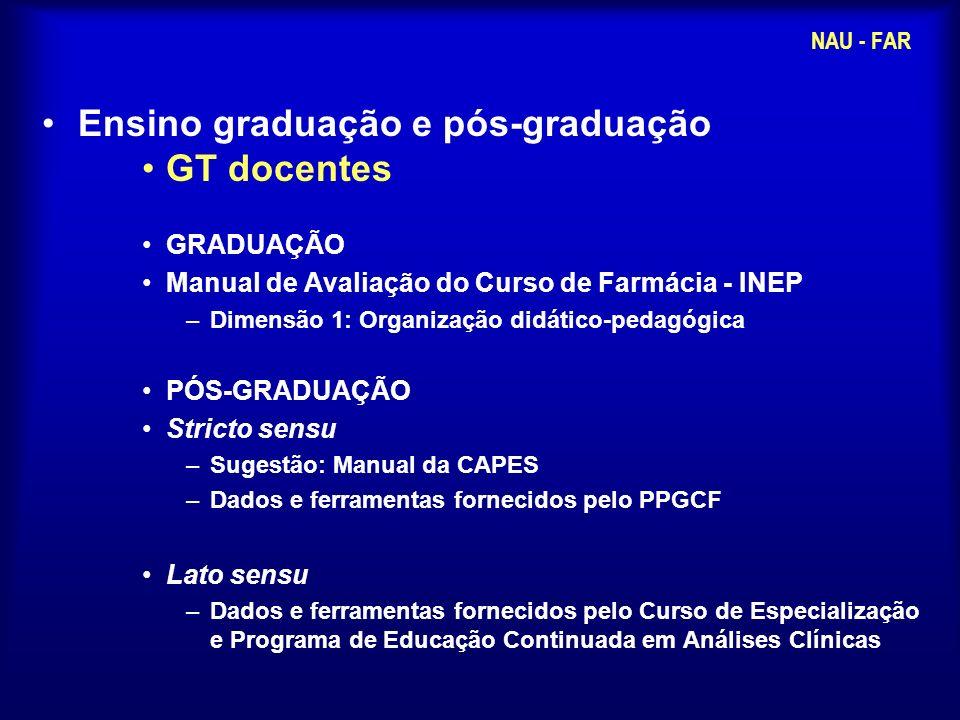Ensino graduação e pós-graduação GT docentes GRADUAÇÃO Manual de Avaliação do Curso de Farmácia - INEP –Dimensão 1: Organização didático-pedagógica PÓ
