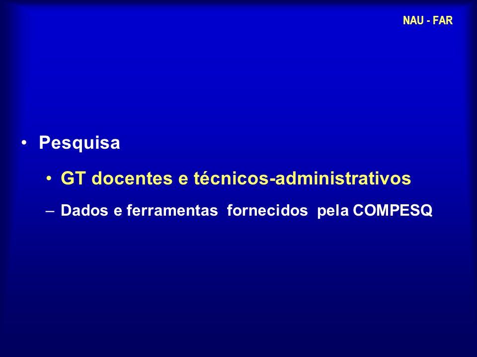 Pesquisa GT docentes e técnicos-administrativos –Dados e ferramentas fornecidos pela COMPESQ NAU - FAR