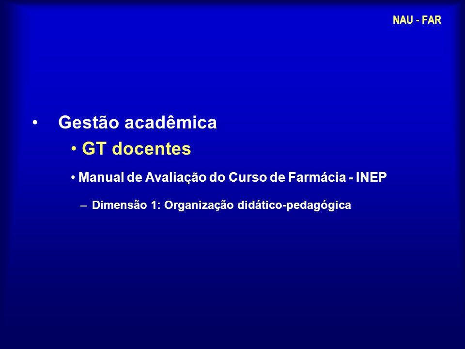 Gestão acadêmica GT docentes Manual de Avaliação do Curso de Farmácia - INEP –Dimensão 1: Organização didático-pedagógica NAU - FAR