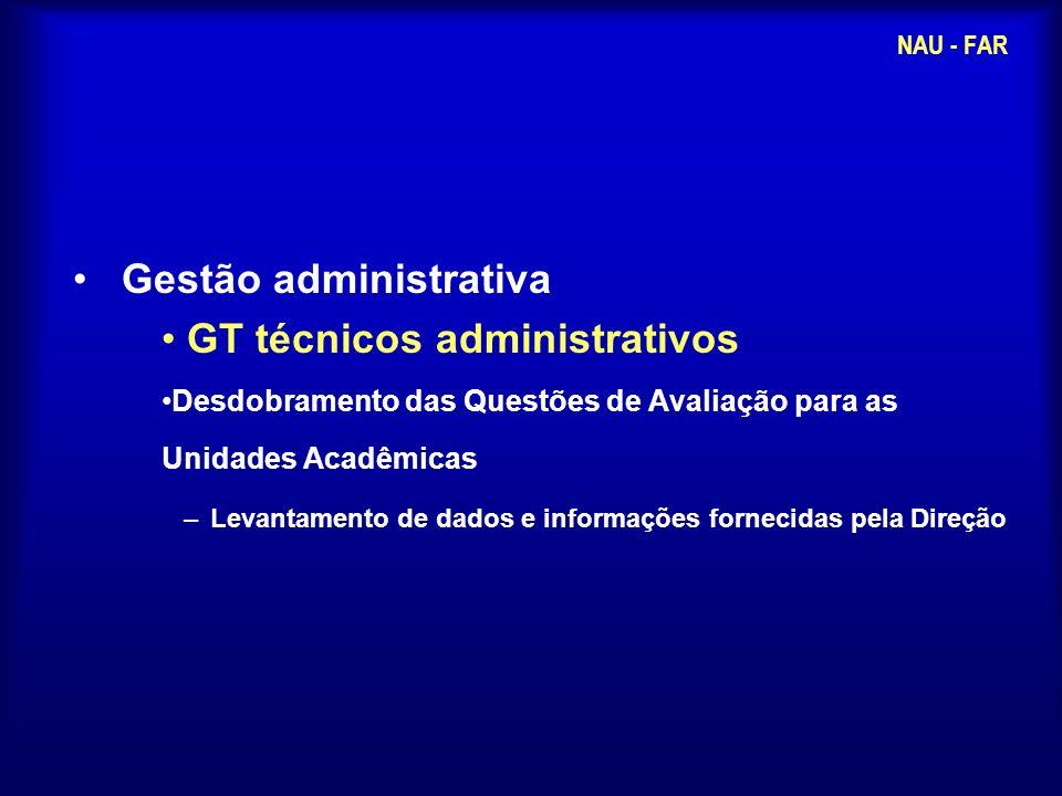 Gestão administrativa GT técnicos administrativos Desdobramento das Questões de Avaliação para as Unidades Acadêmicas –Levantamento de dados e informa