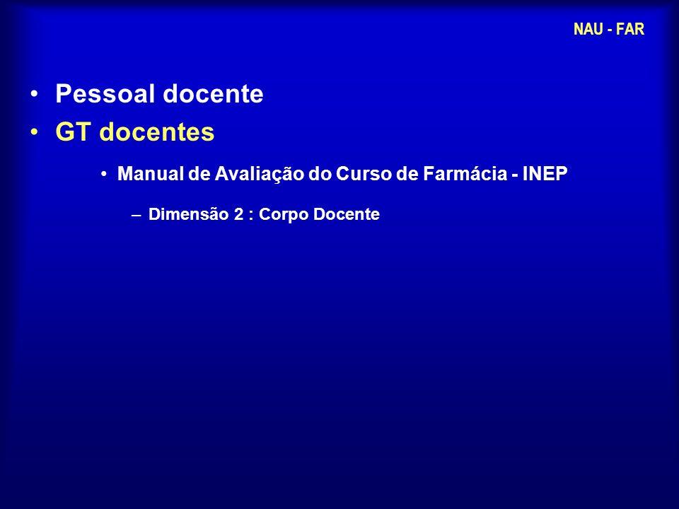 Pessoal docente GT docentes Manual de Avaliação do Curso de Farmácia - INEP –Dimensão 2 : Corpo Docente NAU - FAR
