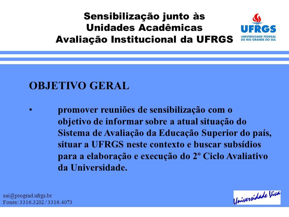Sensibilização junto às Unidades Acadêmicas Avaliação Institucional da UFRGS sai@prograd.ufrgs.br Fones: 3316.3202 / 3316.4073 OBJETIVO GERAL promover