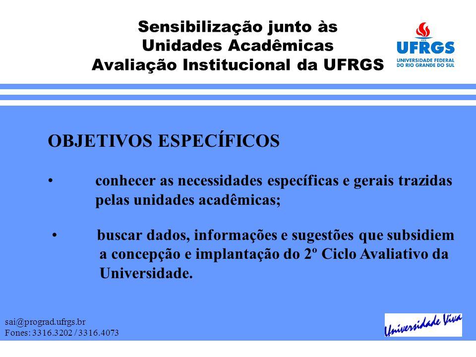 Sensibilização junto às Unidades Acadêmicas Avaliação Institucional da UFRGS sai@prograd.ufrgs.br Fones: 3316.3202 / 3316.4073 OBJETIVOS ESPECÍFICOS c