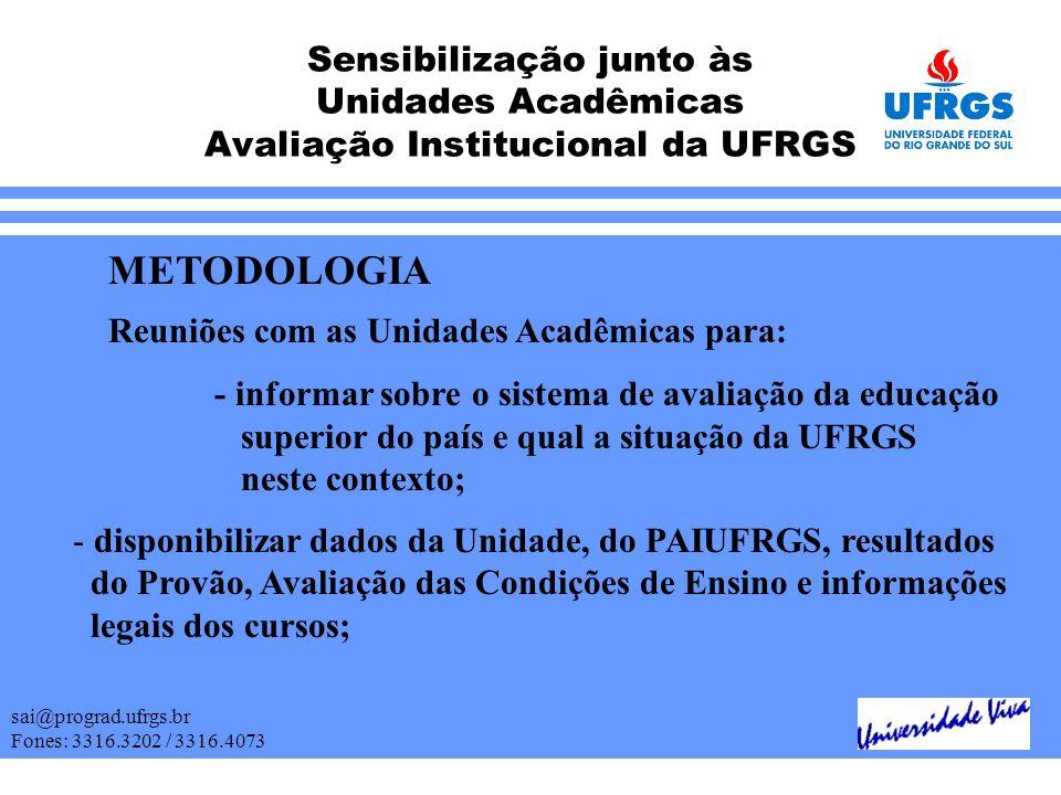 Sensibilização junto às Unidades Acadêmicas Avaliação Institucional da UFRGS sai@prograd.ufrgs.br Fones: 3316.3202 / 3316.4073 METODOLOGIA Reuniões co