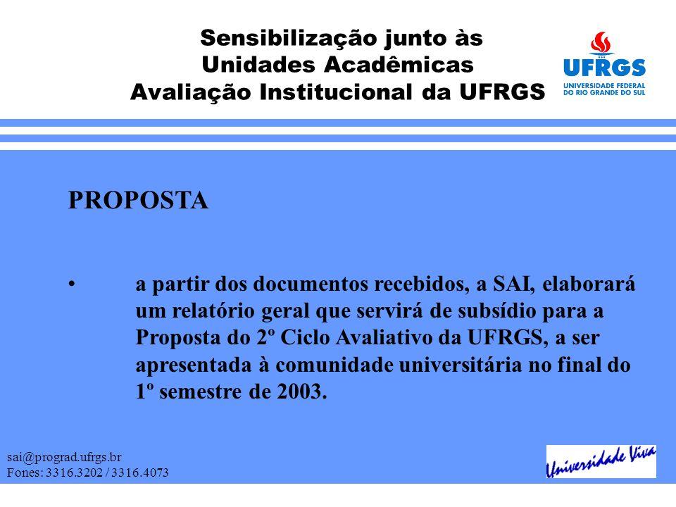 Sensibilização junto às Unidades Acadêmicas Avaliação Institucional da UFRGS sai@prograd.ufrgs.br Fones: 3316.3202 / 3316.4073 PROPOSTA a partir dos d