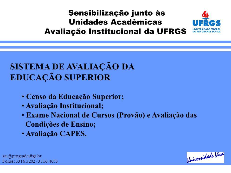 Sensibilização junto às Unidades Acadêmicas Avaliação Institucional da UFRGS sai@prograd.ufrgs.br Fones: 3316.3202 / 3316.4073 SISTEMA DE AVALIAÇÃO DA