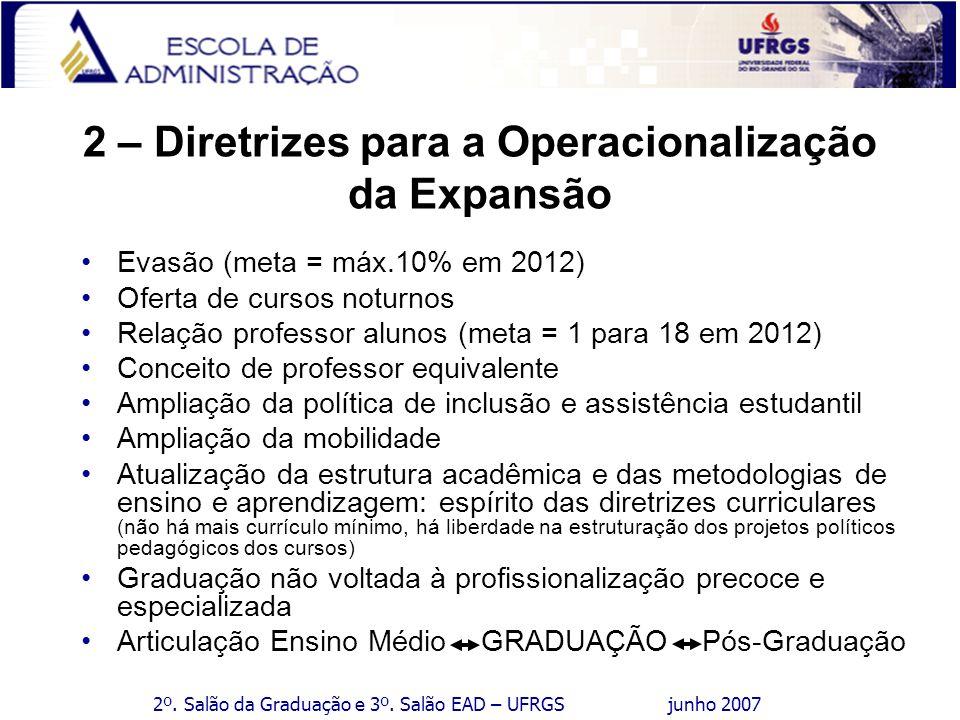 2º. Salão da Graduação e 3º. Salão EAD – UFRGS junho 2007 2 – Diretrizes para a Operacionalização da Expansão Evasão (meta = máx.10% em 2012) Oferta d