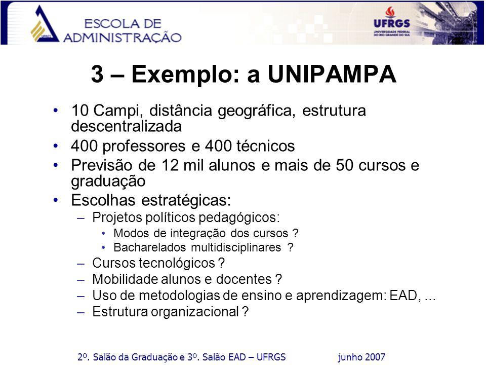 2º. Salão da Graduação e 3º. Salão EAD – UFRGS junho 2007 3 – Exemplo: a UNIPAMPA 10 Campi, distância geográfica, estrutura descentralizada 400 profes