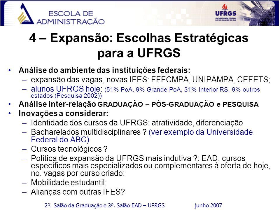 2º. Salão da Graduação e 3º. Salão EAD – UFRGS junho 2007 4 – Expansão: Escolhas Estratégicas para a UFRGS Análise do ambiente das instituições federa