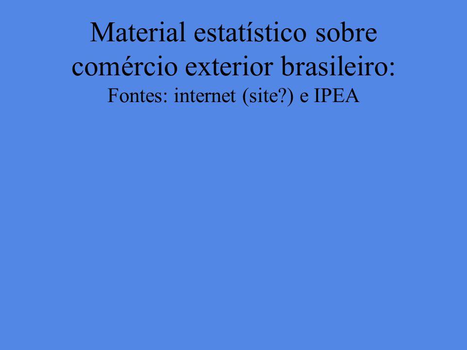 Material estatístico sobre comércio exterior brasileiro: Fontes: internet (site?) e IPEA