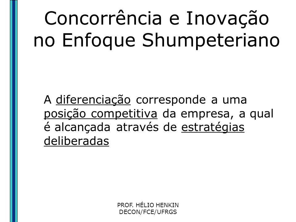 PROF. HÉLIO HENKIN DECON/FCE/UFRGS Concorrência e Inovação no Enfoque Shumpeteriano Inovação: resultado da busca constante de lucros extraordinários,