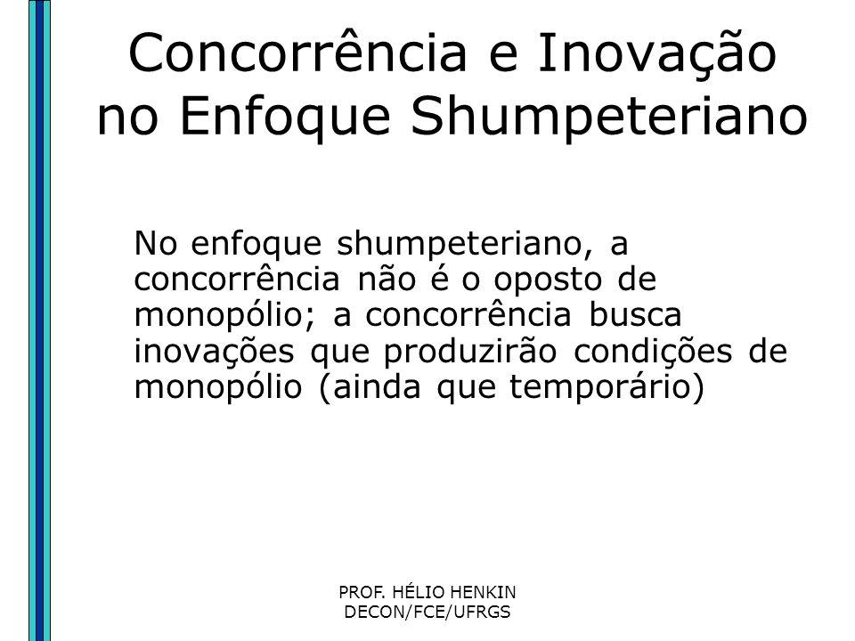 PROF. HÉLIO HENKIN DECON/FCE/UFRGS Concorrência e Inovação no Enfoque Shumpeteriano A diferenciação corresponde a uma posição competitiva da empresa,