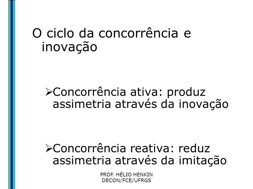 PROF. HÉLIO HENKIN DECON/FCE/UFRGS INOVAÇÃO Diferenciação de produto (bens ou serviços) Modificações no design Promoção e imagem associada Novos produ