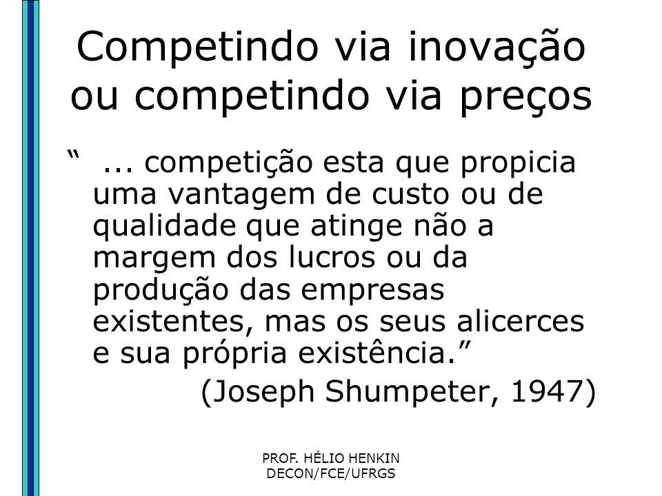 PROF. HÉLIO HENKIN DECON/FCE/UFRGS Competindo via inovação ou competindo via preços Na realidade capitalista, diferentemente dos livros-textos, não é