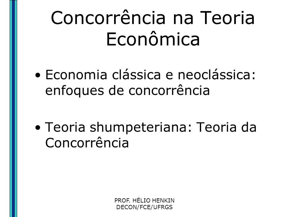 PROF. HÉLIO HENKIN DECON/FCE/UFRGS Concorrência e Inovação Apostila 10 Disciplina: Economia Industrial Curso: Ciências Econômicas