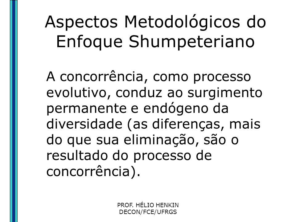 PROF. HÉLIO HENKIN DECON/FCE/UFRGS Aspectos Metodológicos do Enfoque Shumpeteriano Em oposição à análise de equilíbrio, propõe-se a premissa de path-d