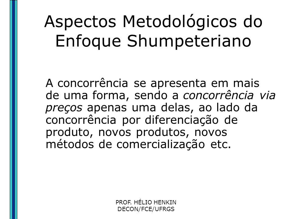 PROF. HÉLIO HENKIN DECON/FCE/UFRGS Aspectos Metodológicos do Enfoque Shumpeteriano A concorrência, como processo evolutivo, conduz ao surgimento perma
