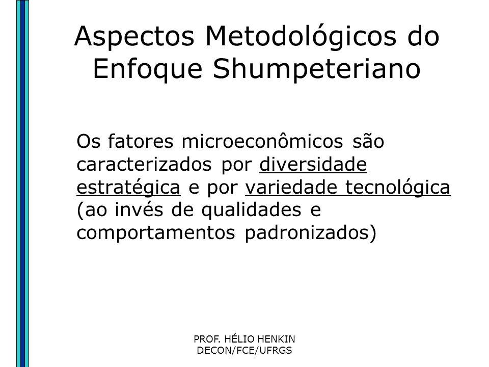 PROF. HÉLIO HENKIN DECON/FCE/UFRGS Aspectos Metodológicos do Enfoque Shumpeteriano A concorrência se apresenta em mais de uma forma, sendo a concorrên
