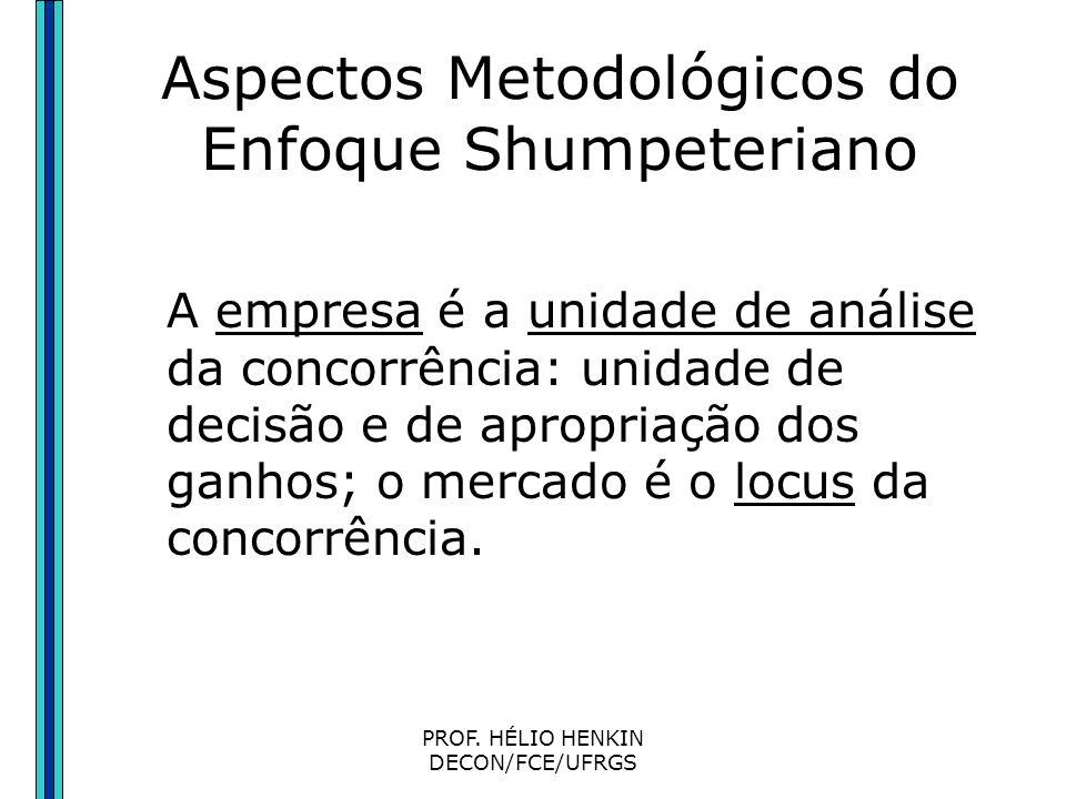 PROF. HÉLIO HENKIN DECON/FCE/UFRGS Aspectos Metodológicos do Enfoque Shumpeteriano Os fatores microeconômicos são caracterizados por diversidade estra