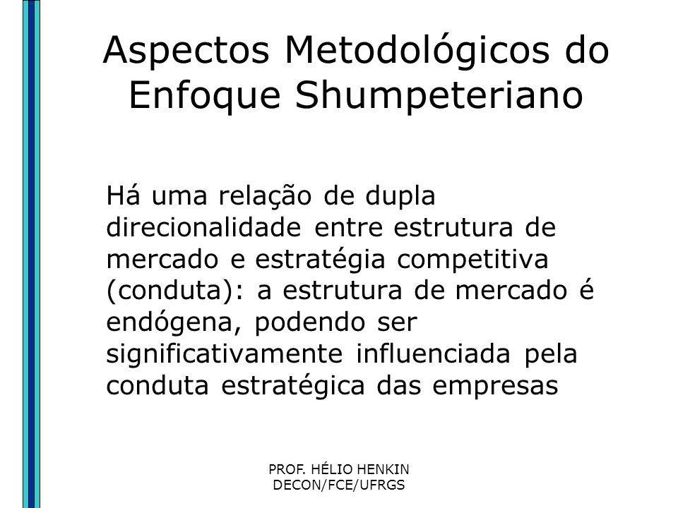 PROF. HÉLIO HENKIN DECON/FCE/UFRGS Aspectos Metodológicos do Enfoque Shumpeteriano As condições setoriais e sistêmicas são importantes para definir o