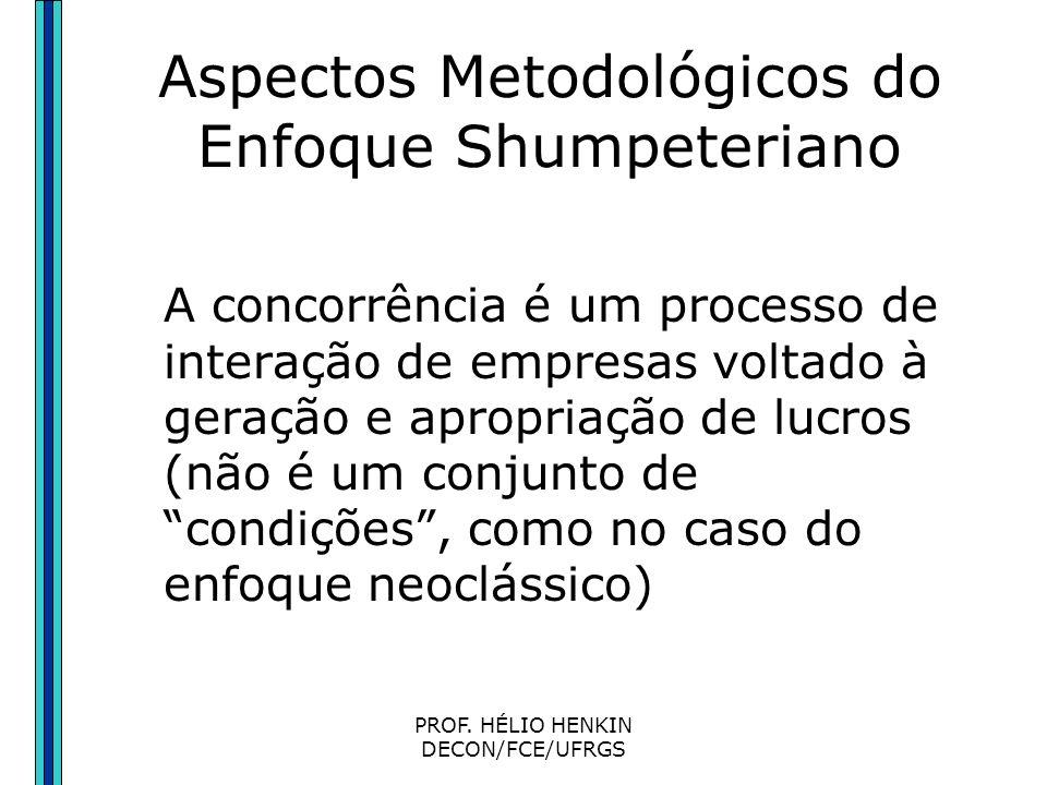 PROF. HÉLIO HENKIN DECON/FCE/UFRGS Aspectos Metodológicos do Enfoque Shumpeteriano Há uma relação de dupla direcionalidade entre estrutura de mercado